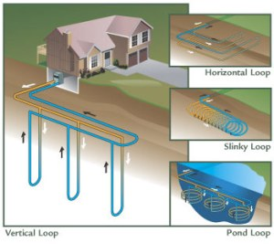 geothermal_heat_pump